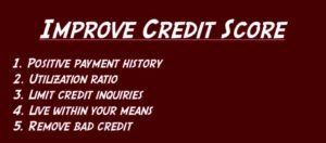 credit scores for home loans