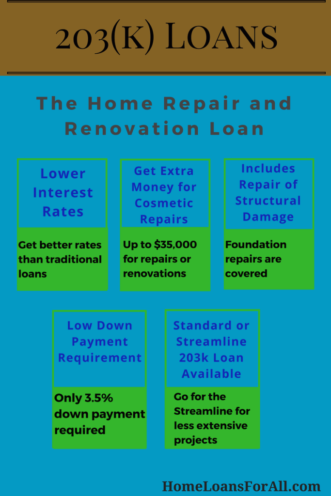 203k home loan home review for How to finance a home
