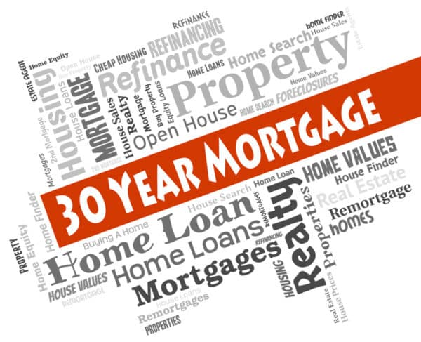 Strategies To Pay Off Your Mortgage Early
