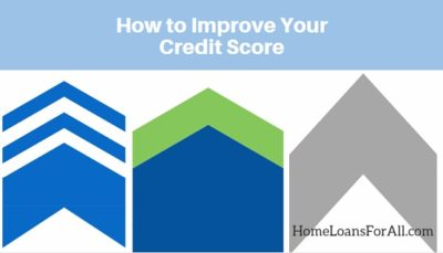 low credit score- how to improve