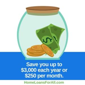 VA Loan Benefits for Buyers
