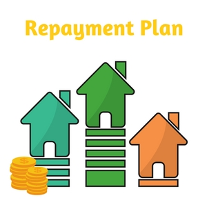 cant pay your mortgage - repayment plan