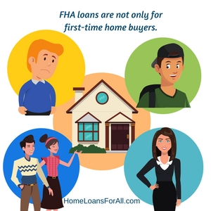 FHA Credit Score Requirements 2018