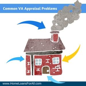 VA Appraisal Checklist