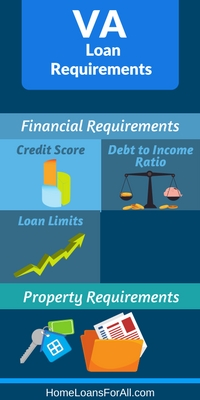 VA Loan Requirements for buyers financial requirements and property requirements