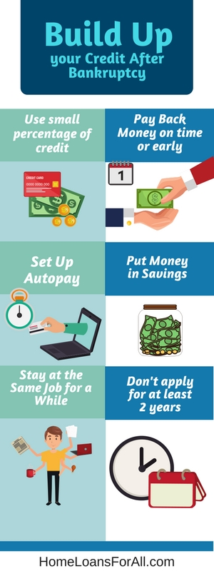 build up your credit after bankruptcy 1