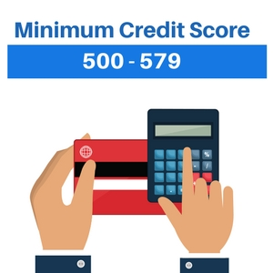 fha loan credit requirements minimum credit score