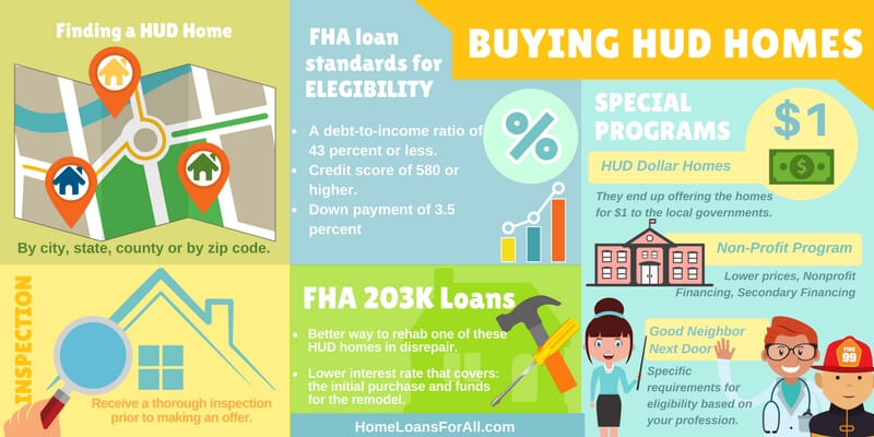 hudhomestore infographic