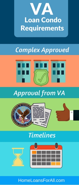 va loan condo requirements