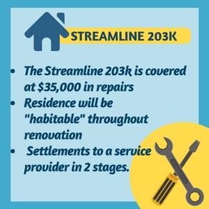 STREAMLINE 203K fha construction loan
