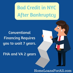 bad credit home loans in nyc after bankruptcy