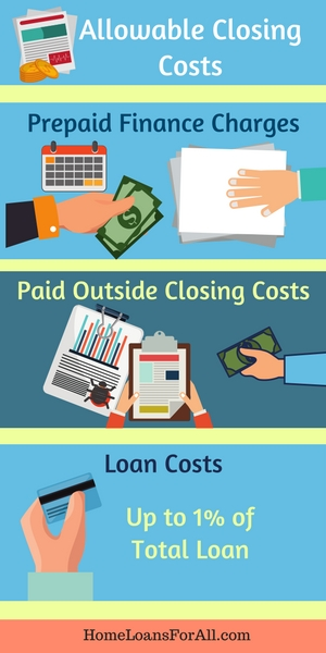 va loan closing costs - allowable closing costs