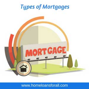 Apply for Home Loan
