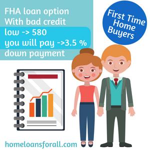 Bad credit home loans California