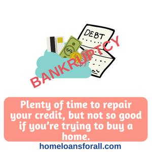 Bad credit home loans in San Antonio