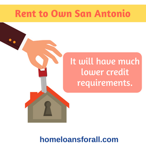San Antonio bad credit mortgage