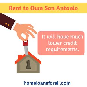 San Antonio bad credit mortgage