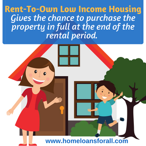 home loans for single mothers Michigan