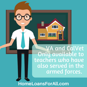 California teacher home loan with bad credit