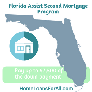 Florida home loans for teachers with bad cre