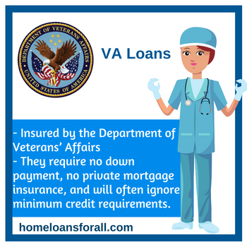 nurses in florida va loans